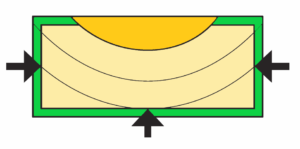 NTR-B Penetration
